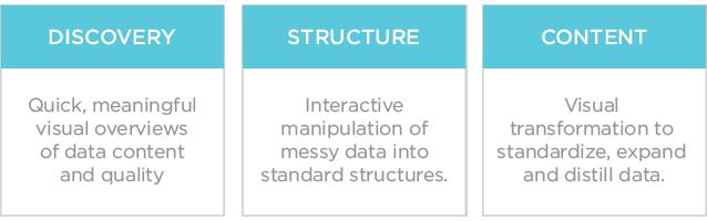 data-structure-content