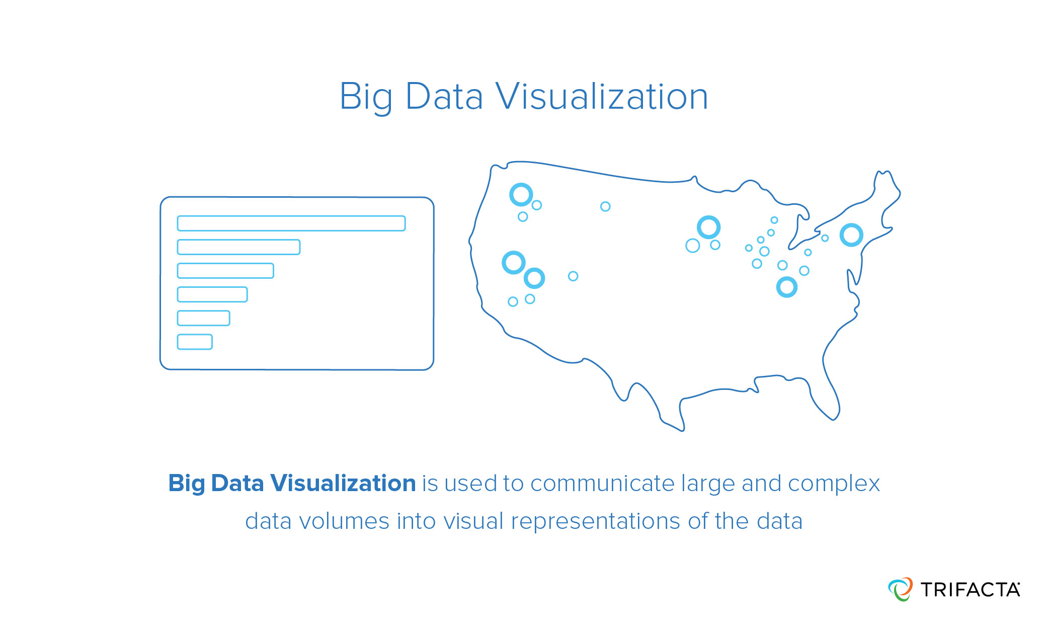 Big data visualization communicates large and complex data into visual representations of the data